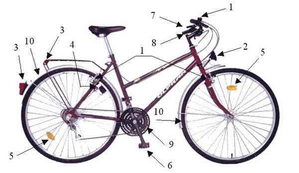 Zdravotne problemy a spravny posed na bicykli